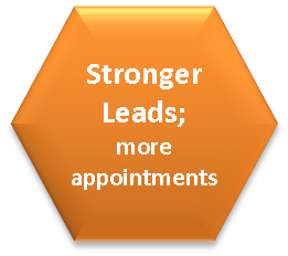 Stronger Leads